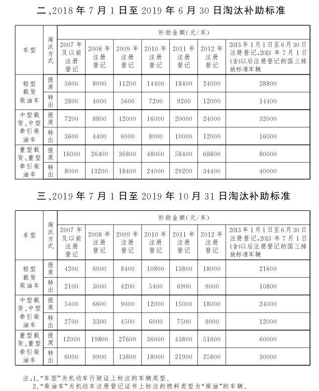 北京报废汽车补贴.jpg